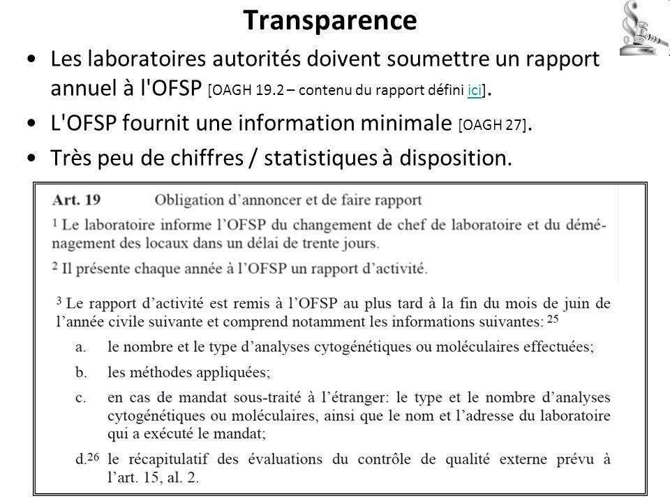 Transparence Les laboratoires autorités doivent soumettre un rapport annuel à l OFSP [OAGH 19.2 – contenu du rapport défini ici].